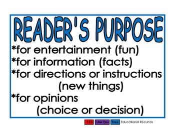 Author's/Reader's Purpose blue