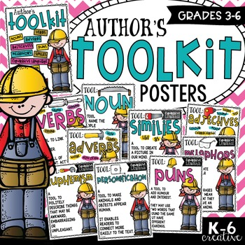 Author's Toolkit Posters - Reading & Writing