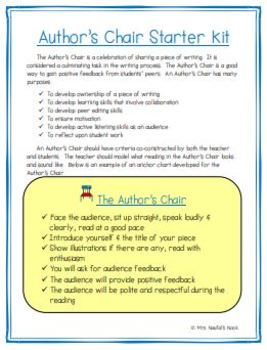 Author's Chair - Starter Kit, Sign, Criteria, Feedback Charts, Sign-Up Sheet