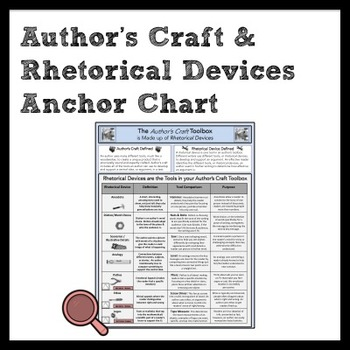 Author's Craft & Rhetorical Devices Anchor Chart + Foundational Student Handout