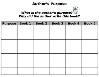 Author's Message and Author's Purpose Graphic Organizer