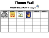 Author's Message and Author's Purpose Graphic Organizer