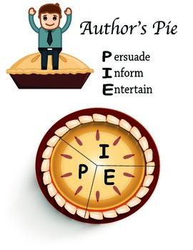 Author's Pie Posters