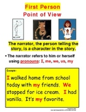Author's Point of View Posters - First and Third Person