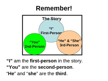 Author's Point of View Powerpoint Slideshow