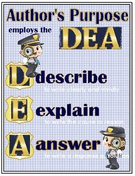 RI.2.6 Author's Purpose- Describe, Explain, Answer