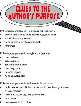 Author's Purpose Poster/Anchor Chart