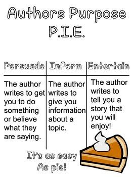 Authors Purpose Anchor Chart