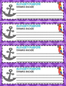 Author's Purpose Anchor Chart- Common Core Aligned