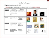 Author's Purpose Anchor Chart- Student Version