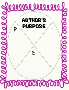 Author's Purpose Anchor Chart and Activity