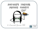 Author's Purpose Anchor Charts- Intermediate