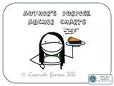 Author's Purpose Anchor Charts- Intermediate
