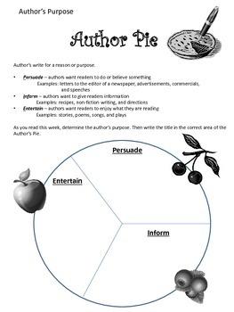 Author's Purpose - Author PIE