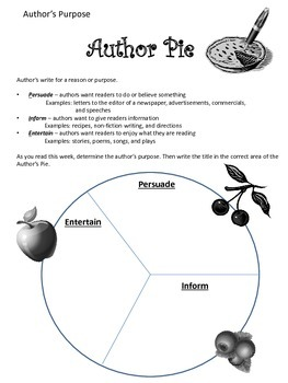 Author's Purpose - Author PIE