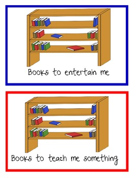 Author's Purpose Bookshelf school theme