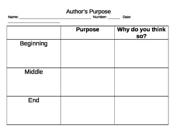 Author's Purpose Chart Reading Street