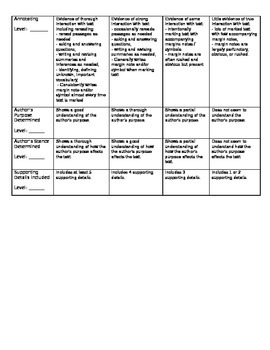 Author's Purpose Close Reading Rubric