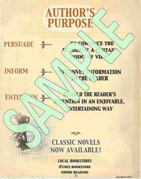 Author's Purpose Definitions Poster