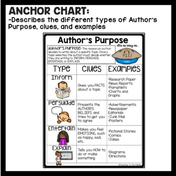 Author's Purpose Excerpts for Practice and Examples and Tutorial: ELA test prep