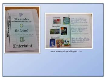 Author's Purpose: Flap Book