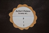Author's Purpose Flap Book Printable