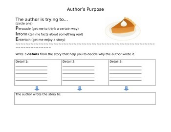 Author's Purpose Flowchart