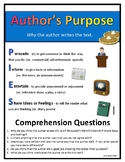 Author's Purpose - Mini Anchor Chart & Graphic Organizer
