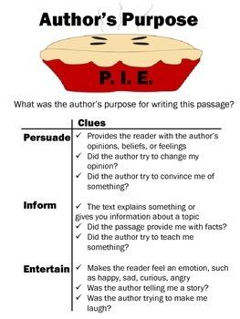 Author's Purpose Handout