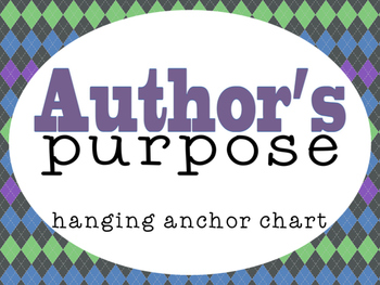 Reading Comp Hanging Poster {Authors' Purpose}