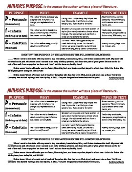 AUTHOR'S PURPOSE Identification Chart