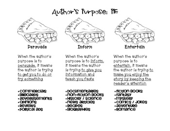 Authors Purpose Templates Worksheets for all | Download and Share ...