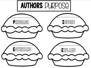 Authors Purpose- Interactive Notebook