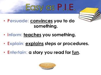 Author's Purpose Introduction