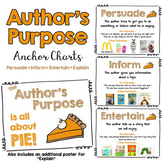 Author's Purpose - It's All About PIE - Anchor Charts - First Day of School :)
