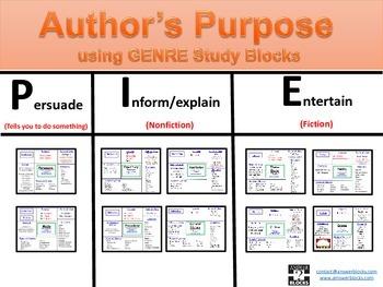 Author's Purpose K-5