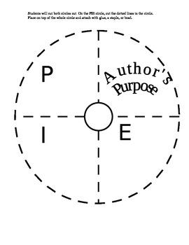 Author's Purpose Matching PIE Activity