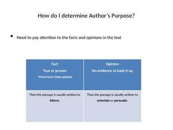 Author's Purpose Mini Lesson