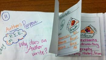 Authors Purpose - PIE
