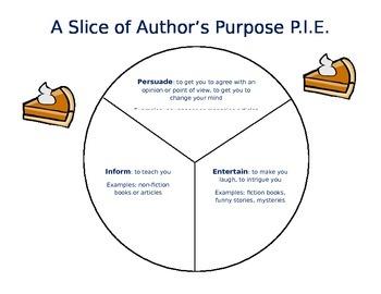 Author's Purpose: PIE
