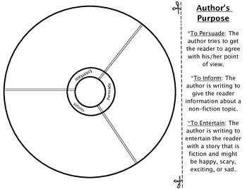 Author's Purpose PIE Activity