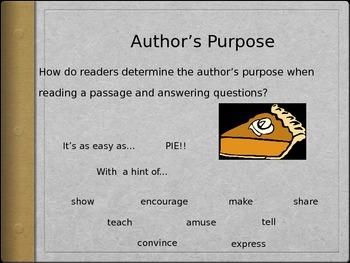 Author's Purpose Powerpoint Presentation
