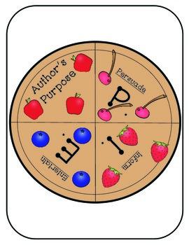 Author's Purpose Pie!
