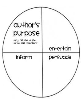 Author's Purpose Pie Sort