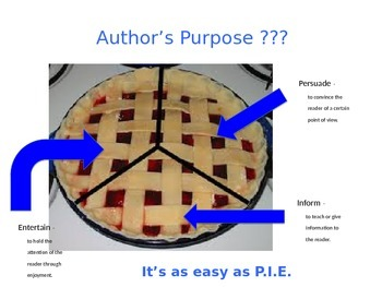 Authors Purpose Poster