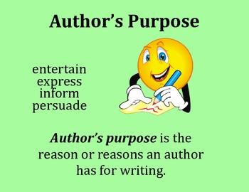 Author's Purpose Poster - Intermediate Elementary School Grades