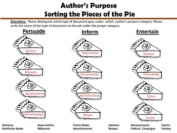Author's Purpose Posters with Corresponding Worksheets
