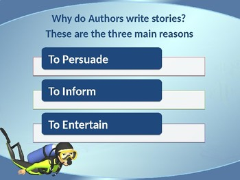 Authors Purpose Power Point Show