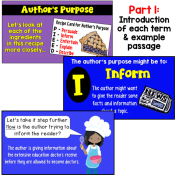 Author's Purpose Powerpoint- PIE'ED