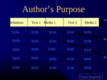 Author's Purpose Powerpoint Review